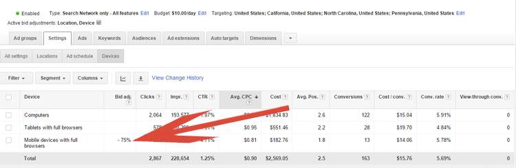 Google AdWords - Changing Mobile Bids