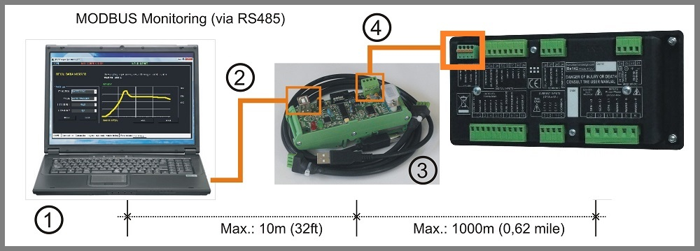 AMF Controller Be142 MODBUS Monitoring