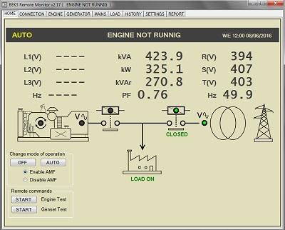 telecontrollo parametri elettrici di rete