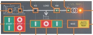 AMF Controller Bek3 Mode of operation selection