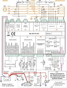 AMF panel control wiring