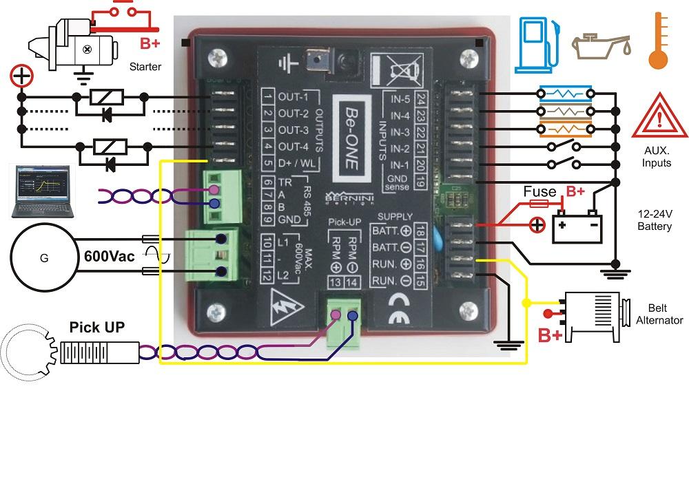 controladores electrónicos para los fabricantes de grupos electrógenos