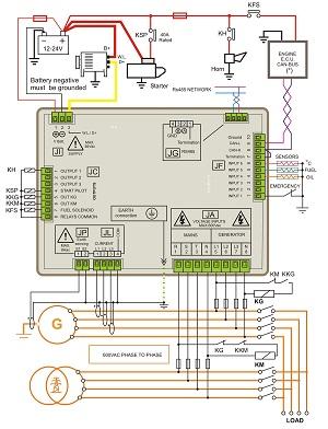 AMF Controller BeK3 Wiring Diagram