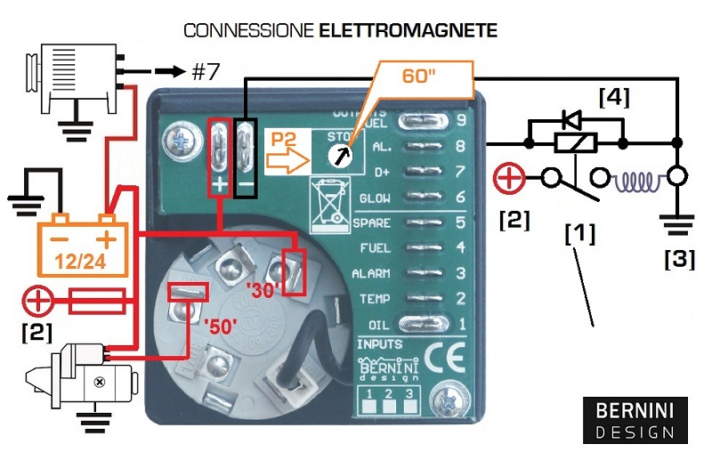 engine protection module stop solenoid