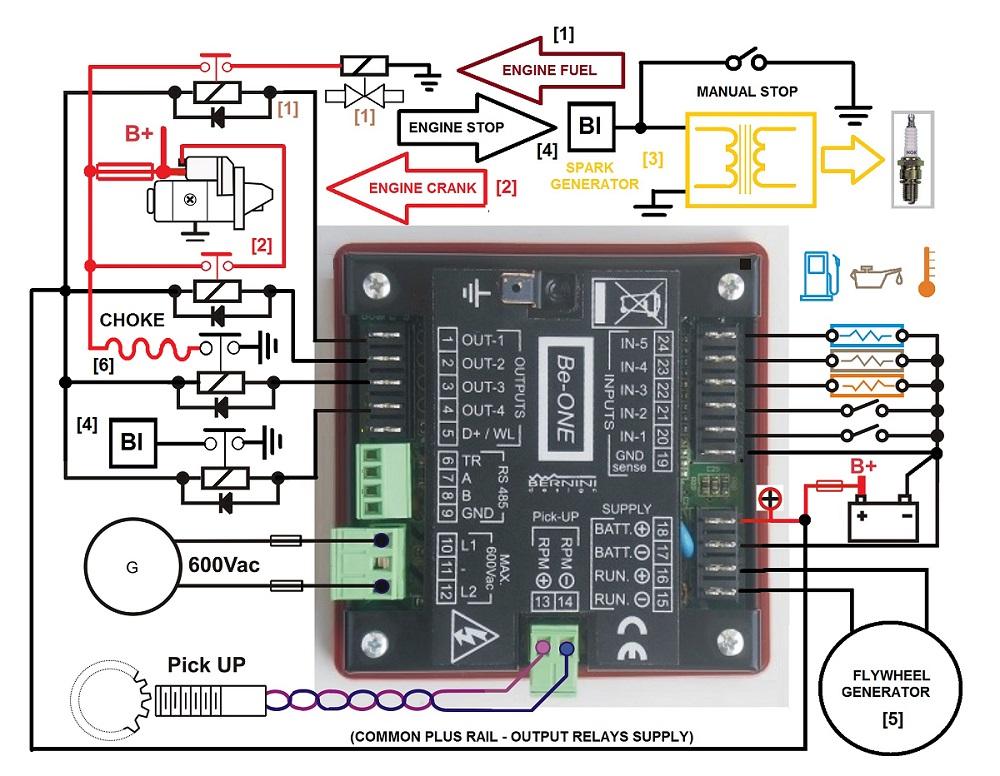 Generator Auto Start Circuit