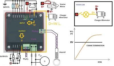 Generator Auto Start Kit Belt Alternator Monitoring