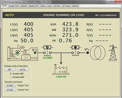 telecontrollo parametri elettrici del generatore