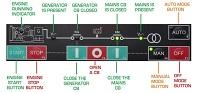 comandi della centralina controllo gruppo elettrogeno