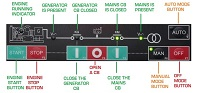 ATS controller Mode of Operation