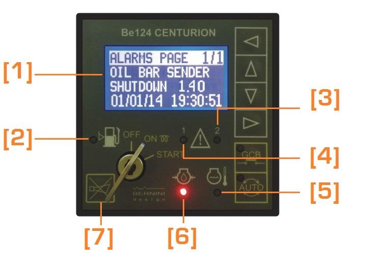 generator controller alarm monitoring system
