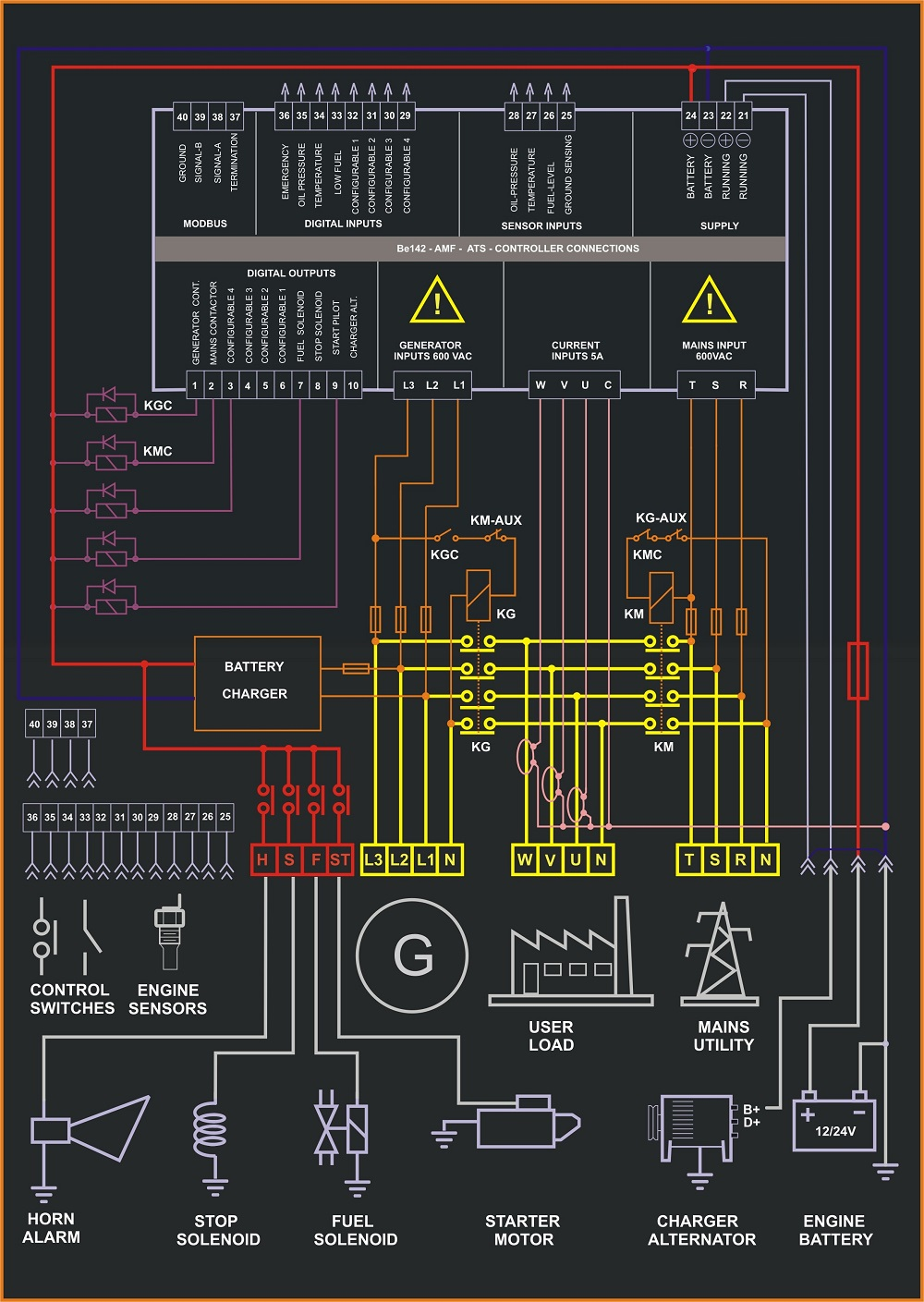 Automatic mains failure control panel typical wiring diagram
