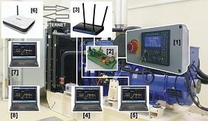 Generator Control Unit Remote Monitoring