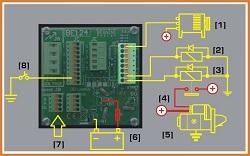 Generator Controller Unit Auto Start