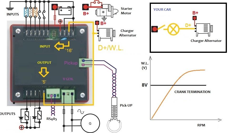Generator Auto Start Kit Belt Driven Alternator Monitoring