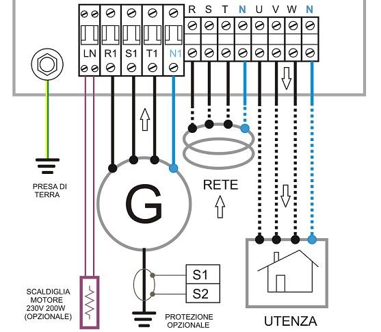 Schema collegamento gruppo elettrogeno alla rete