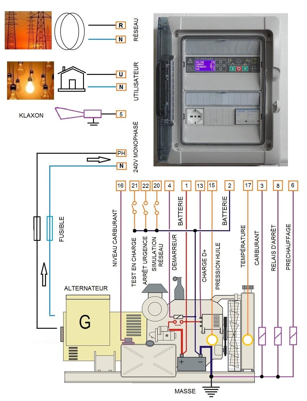 schéma electrique inverseur de groupe électrogène EVOLVE