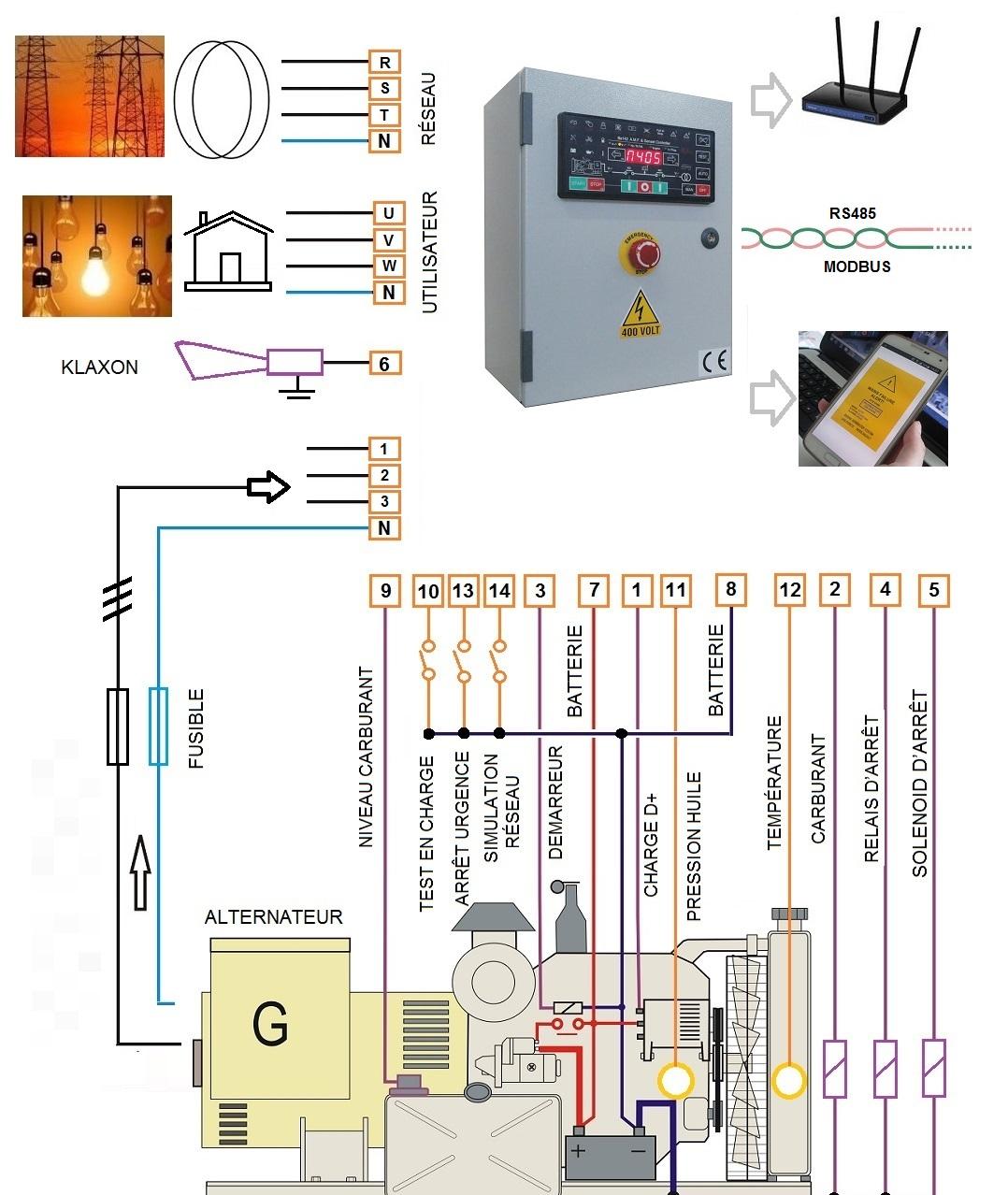 schéma electrique inverseur de groupe électrogène Be142