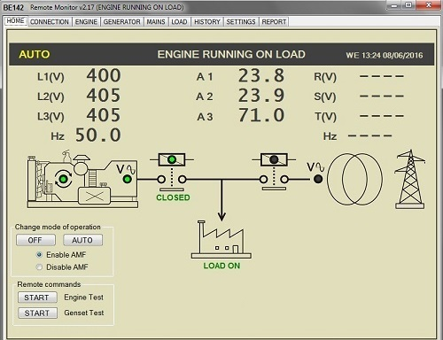 Automatic Mains Failure Remote Monitoring Software