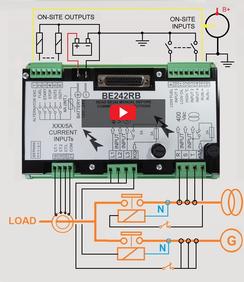 AMF controller wiring diagram video