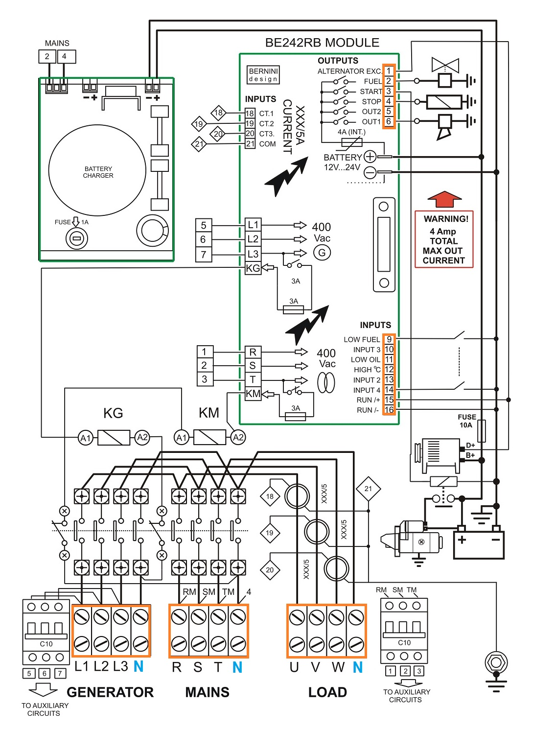 BE142 BE242 Based AMF & ATS Wiring Diagram