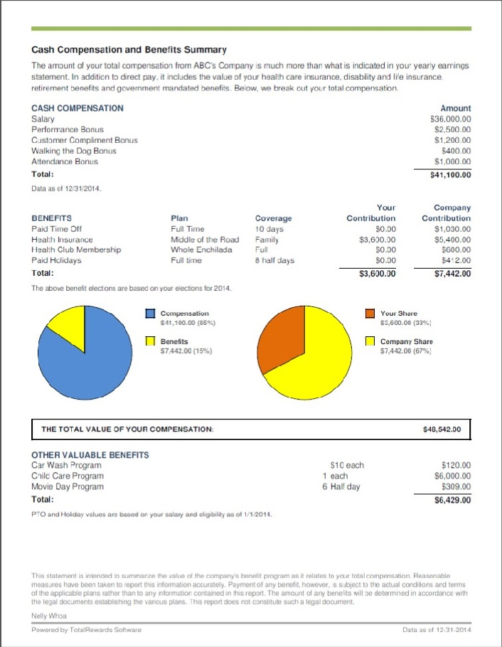 compensation-and-benefits-summary-TotalRewards-Software