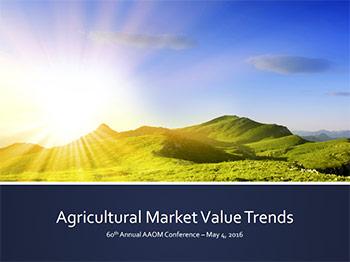 Agricultural Market Value Trends