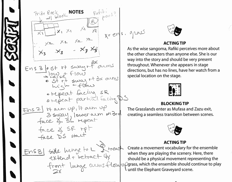 """Notes on """"Grasslands Chant""""  including formation sketches and choreography notes"""
