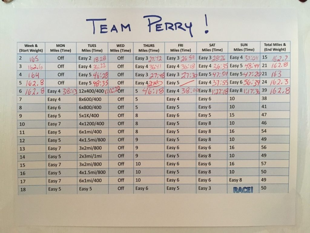 Perry Sasnett Week 6 Training Hansons Marathon Method
