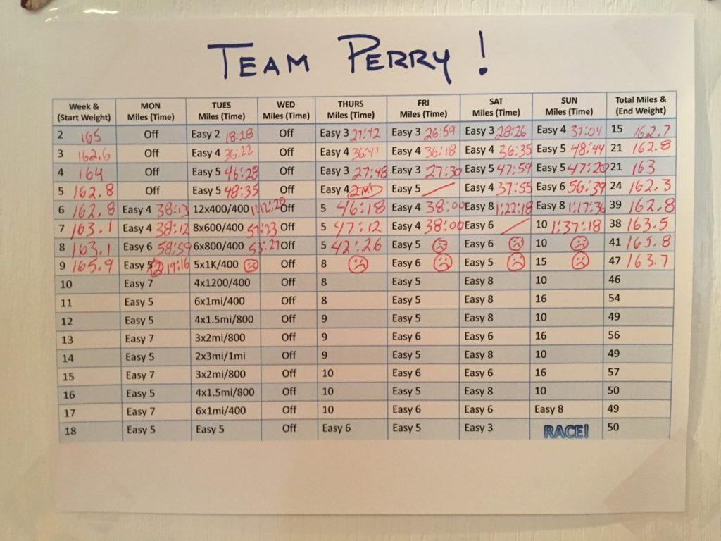 Team Perry Week 9 Recap Stats Hansons Marathon Method