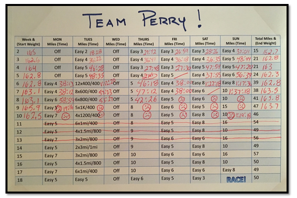 perry-hansons-marathon-status