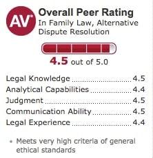 tampa divorce attorney reviews by peers