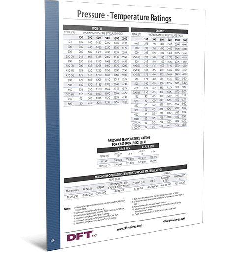 DFT Pressure Temperature Ratings