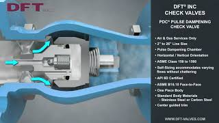 PDC® Check Valve for Reciprocating Compressors