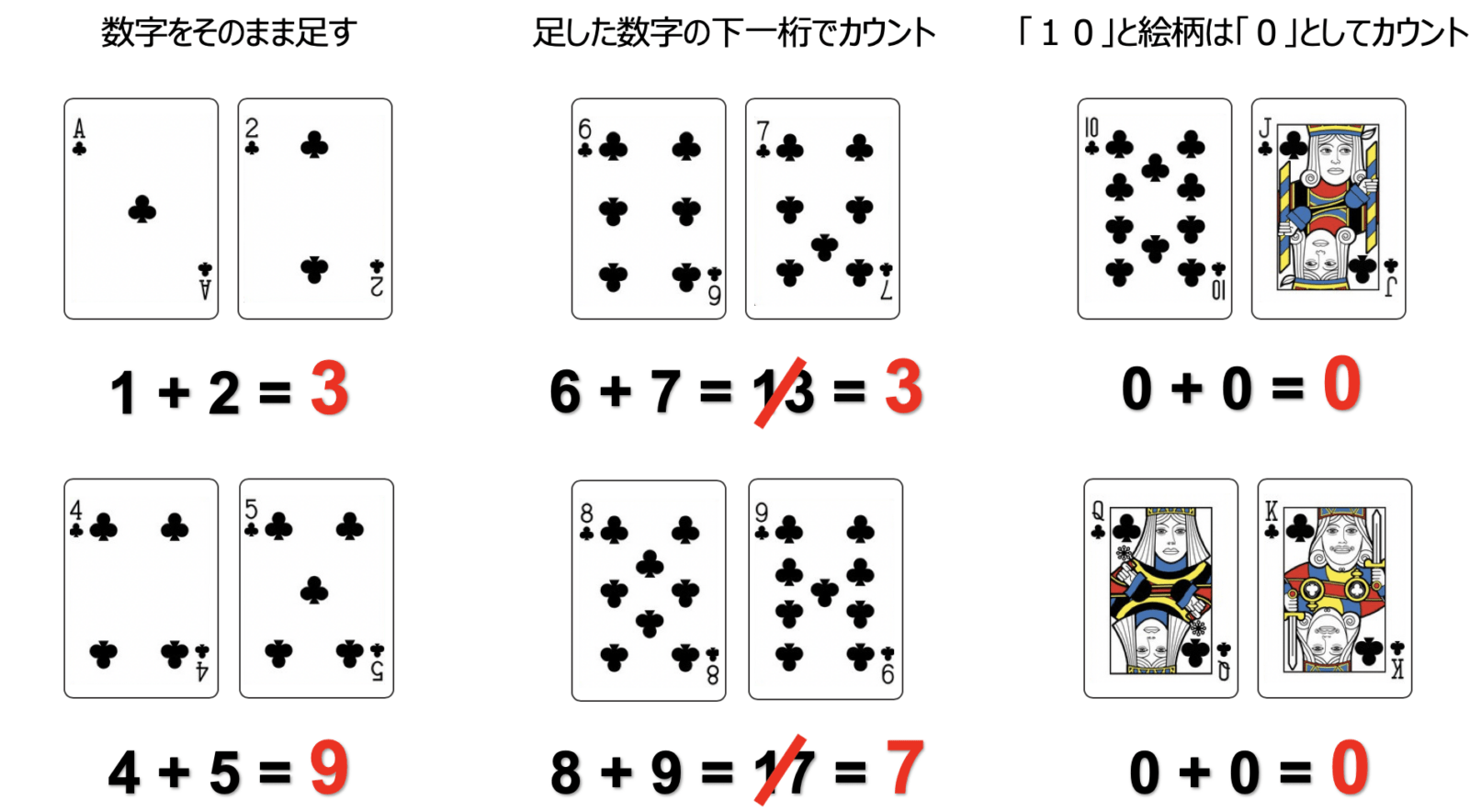 baccarat rules3