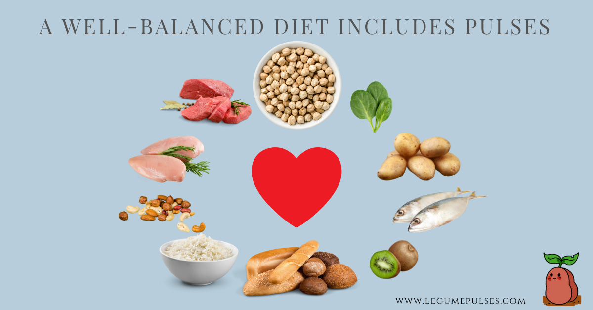 A healthy diet includes pulses.