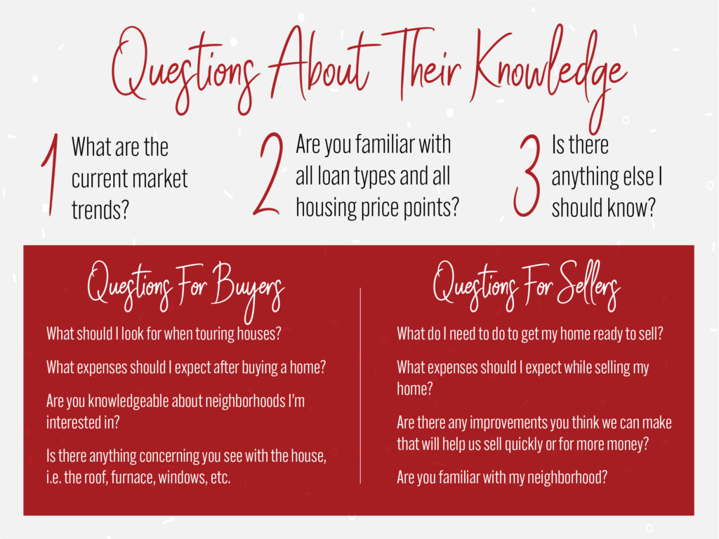 Questions to ask about an agent's knowledge.
