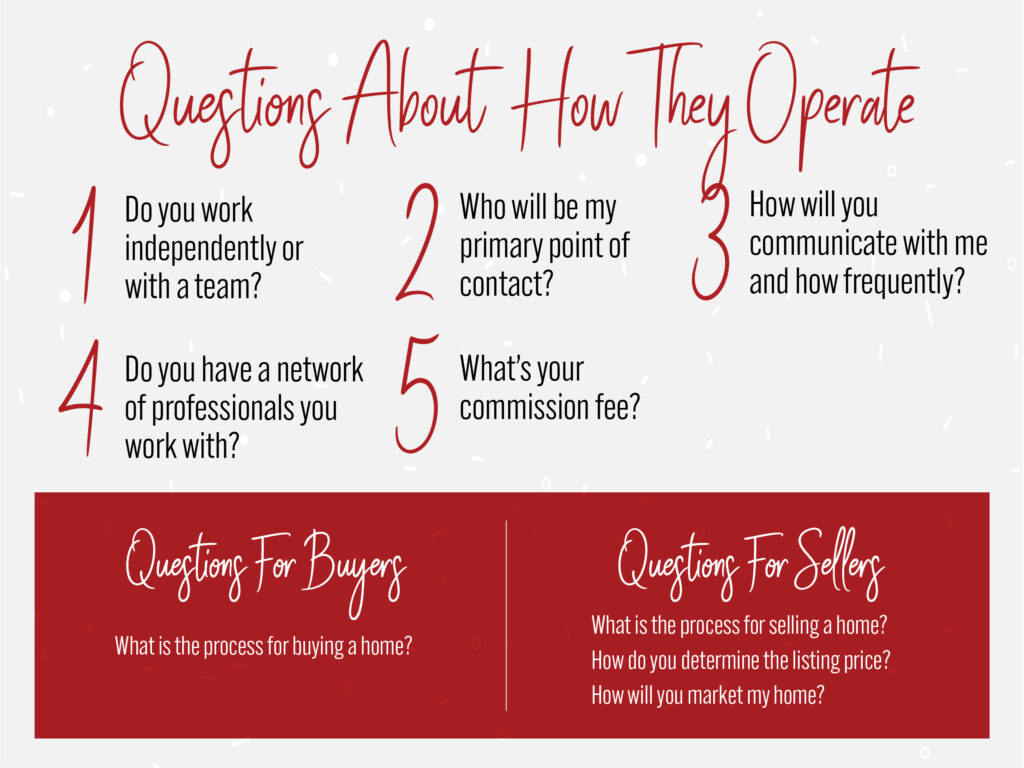 Questions to ask about an agent's process.