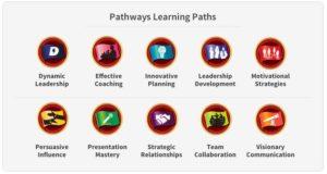 TI Pathways