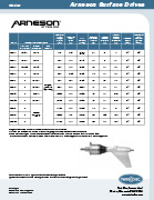Arneson Products Specifications