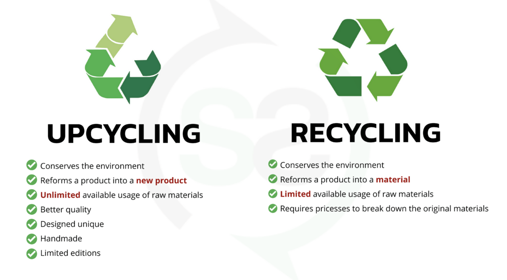 Comparison between upcycling and recycling