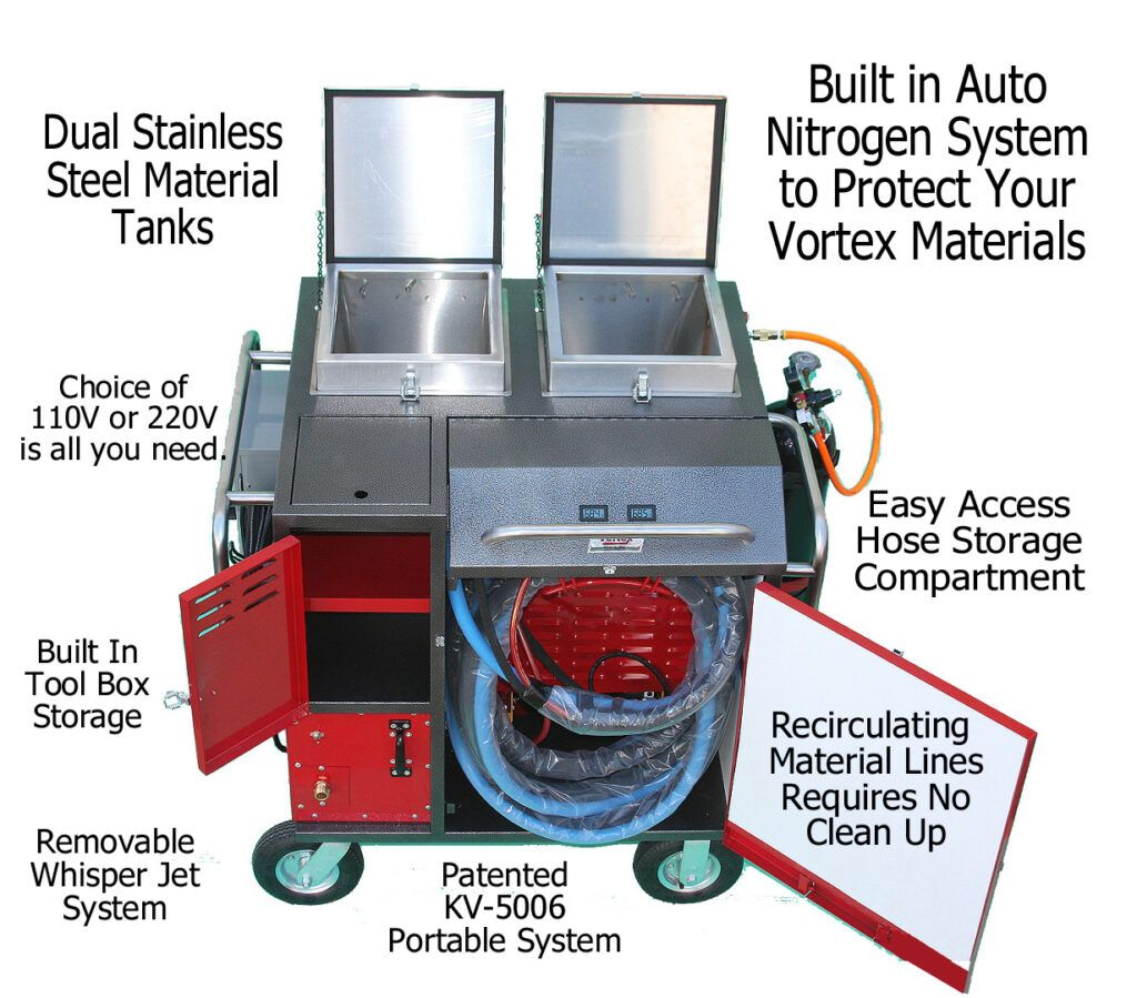The Vortex KV 5006 spray liner machine has many standard convenience features