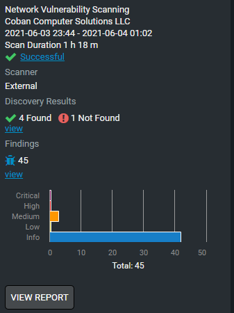 IT Vulnerability Scanning