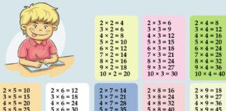 Un truco genial para que los niños aprendan a multiplicar de la forma más rápida y eficaz