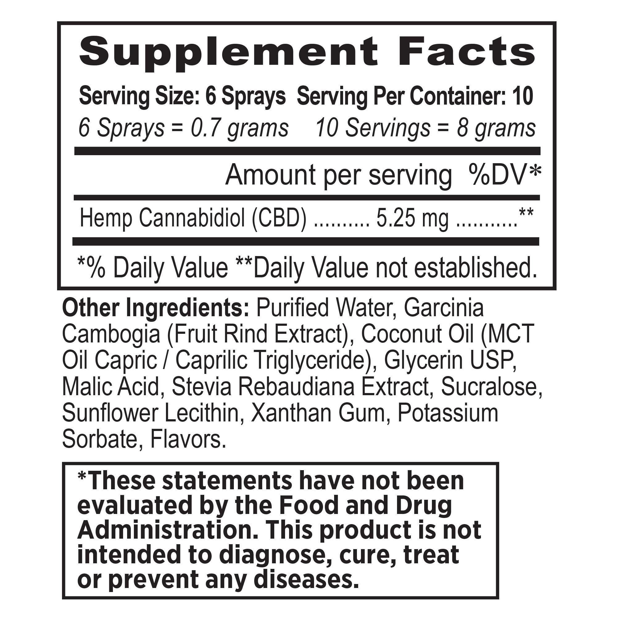 NutraHempCBD Weight Oral Support Spray 3-Pack