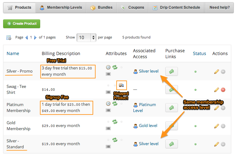 Sell with WP MemberMouse Review   Products