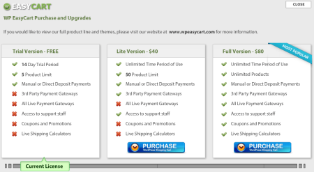WP EasyCart Review Sell with WP | License Options