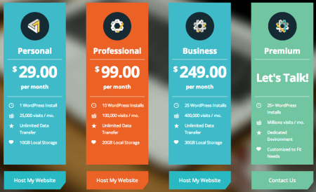 WP Engine Hosting Review | Pricing & Plans