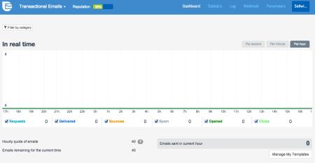 SendinBlue Review (AWeber alternative): Transactional Email Analytics