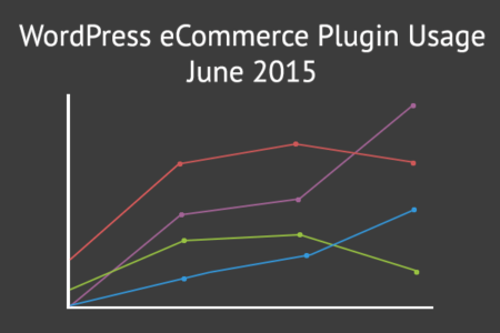 WordPress eCommerce Plugin Usage