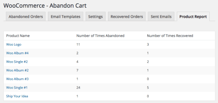 WooCommerce abandoned cart pro product report